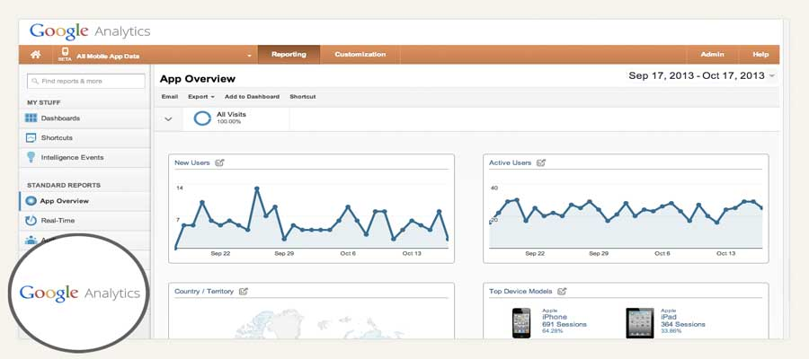 Google Mobile App Analytics