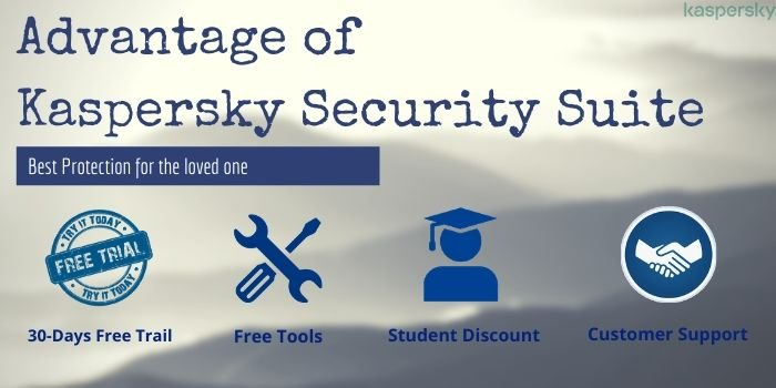 Advantage of Kaspersky Security Suite