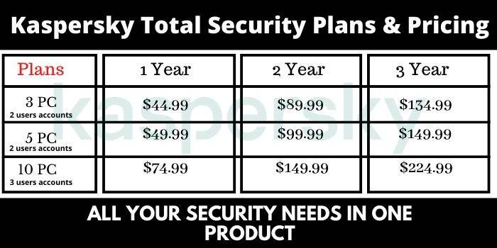 kaspersky total security pricing
