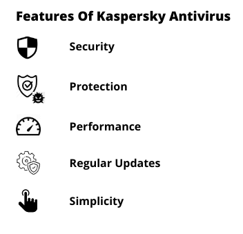 Features Of Kaspersky Antivirus