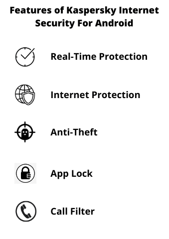 Features of Kaspersky Internet Security For Android(3)