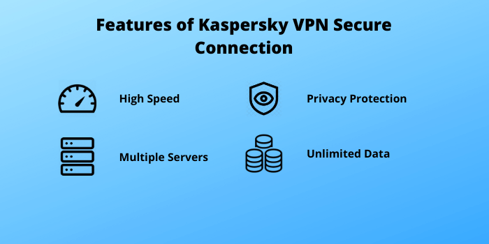 Features of Kaspersky VPN Secure Connection