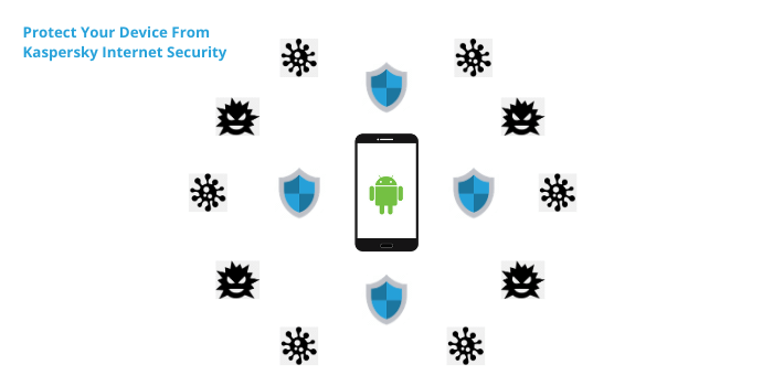 How to protect android from kaspersky internet security (1)