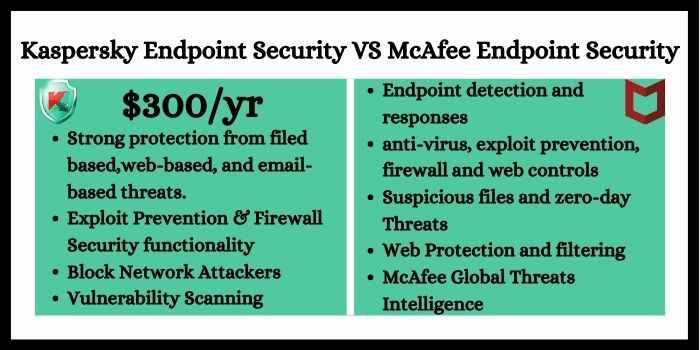 Kaspersky Endpoint Security VS McAfee Endpoint Security