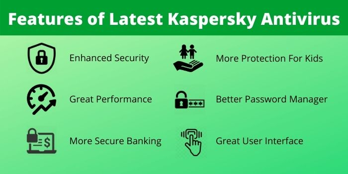 Kaspersky Security Solutions Review