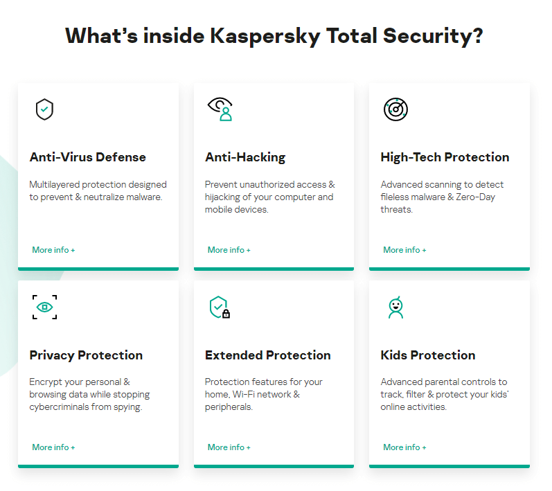 Kaspersky Total Security Review Features