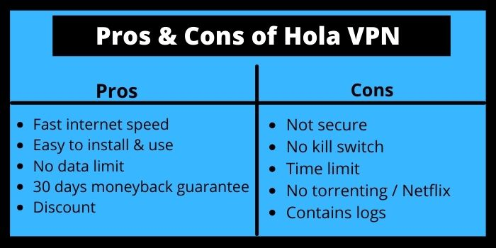 Pros & Cons of Hola VPN