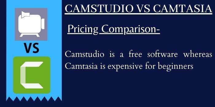 Camstudio vs Camtasia Price Comparison
